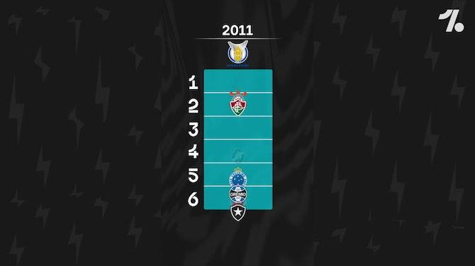 Imagem de visualização para Ano a ano: como foi o G-6 do Brasileirão desde 2003?