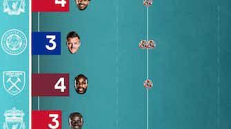 Vorschaubild für Die Top-Torschützen in der Premier League