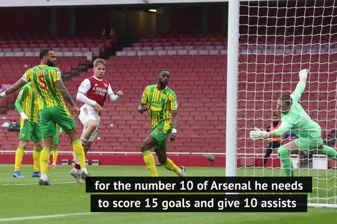 Arteta praises goalscorers Smith Rowe and Willian in Arsenal win