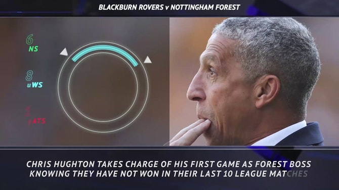 Preview image for  5 things - Hughton looking to end Forest's rotten run