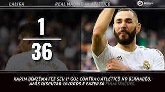 Imagem de visualização para Cinco coisas La Liga - O momento do Real