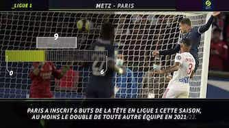 Image d'aperçu pour Ligue 1 - 5 choses à savoir avant la 7e j.