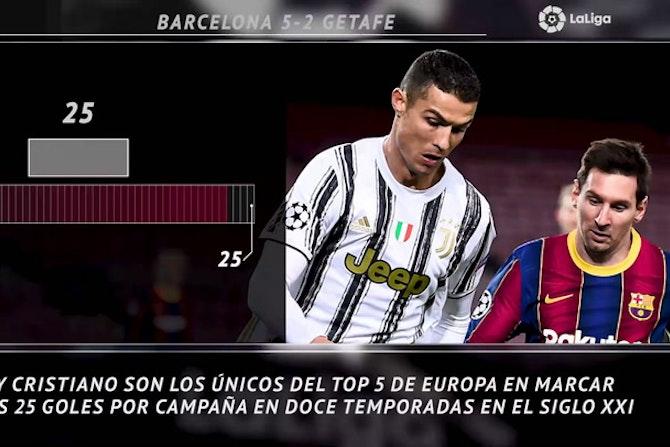 5 Curiosidades - Benzema ha marcado a todos los equipos contra los que ha jugado en LaLiga