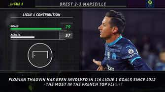 Preview image for 5 Things - Thauvin stars in Marseille victory
