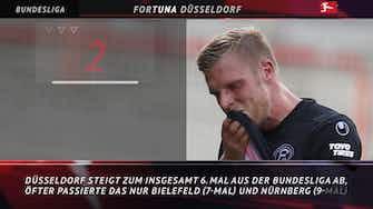 Vorschaubild für Fünf Fakten zu Absteiger Düsseldorf