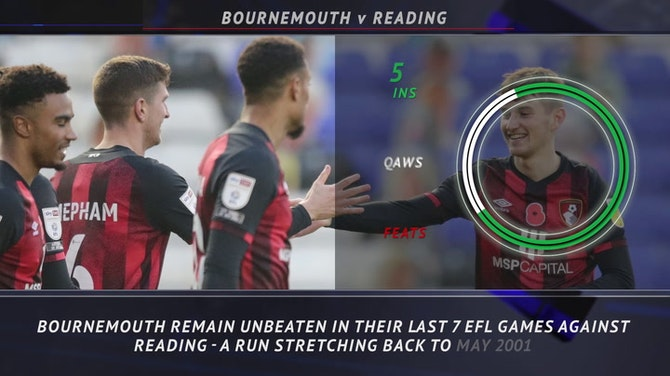 Preview image for Championship 5 Things - Bournemouth looking to continue impressive Reading record