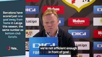 Preview image for Koeman defiant as Barcelona lose to Rayo Vallecano