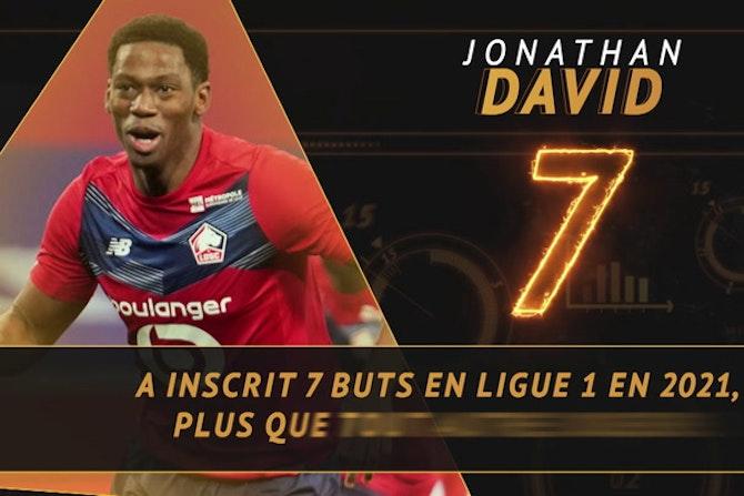 Ligue 1 - Les tops et les flops avant la 30e j.
