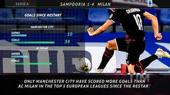 Preview image for 5 Things - Juventus continue to struggle away from home