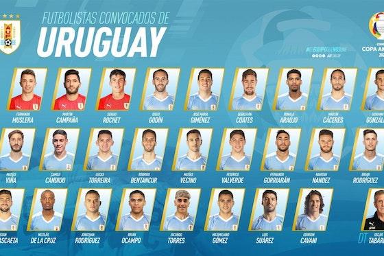 Imagem do artigo: https://image-service.onefootball.com/resize?fit=max&h=608&image=https%3A%2F%2Fcolunadofla.com%2Fwp-content%2Fuploads%2F2021%2F06%2Fconvocacao-arrascaeta-selecao-uruguai-copa-america.jpeg&q=25&w=1080
