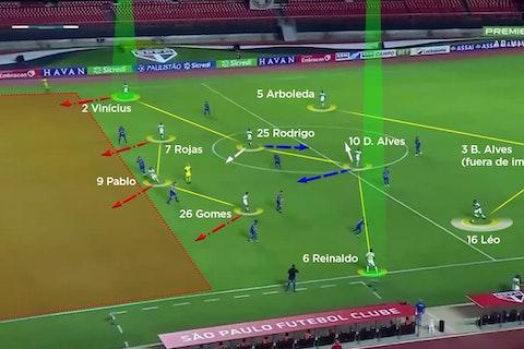 Imagem do artigo: https://image-service.onefootball.com/resize?fit=max&h=608&image=https%3A%2F%2Fesportenewsmundo.com.br%2Fwp-content%2Fuploads%2F2021%2F04%2F5-FASE-OFENSIVA-SAN-PABLO.jpg&q=25&w=1080
