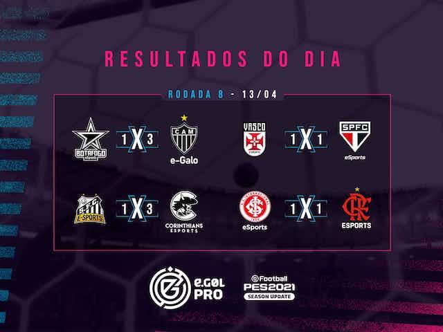 eGol Pro: Segundo turno começa com Corinthians líder e sexto jogo do Inter sem vitória