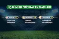 Süper-Lig-Titelrennen: Tücken und Fallen des Restprogramms