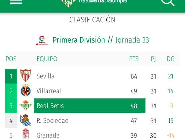 Real Betis update La Liga table to exclude Atletico Madrid, Barcelona and Real Madrid