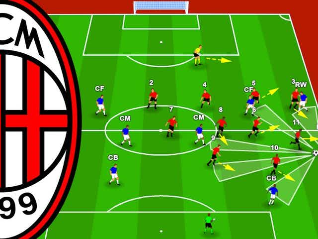 Familiar patterns and similar struggles: Tactical analysis of Milan's win over Genoa