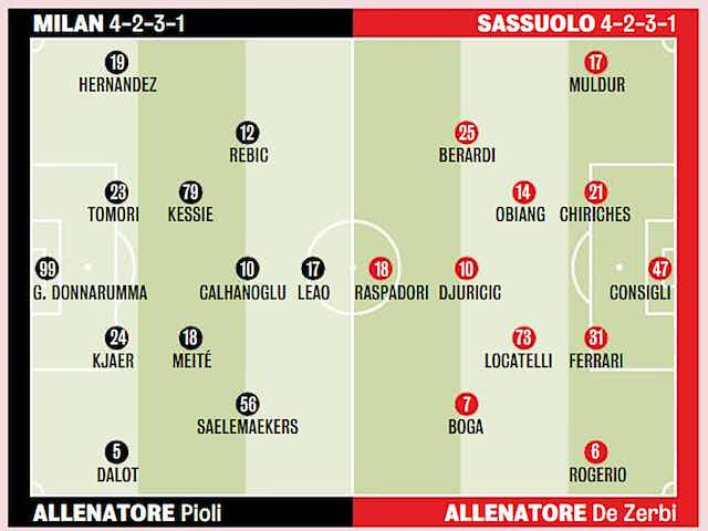 GdS: Probable XIs for Milan vs. Sassuolo – Dalot and Meite in as Ibra and Bennacer are doubts