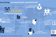 SAP data analytics helps measure how football is changing lives