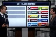 Man Utd featured in Premier League 'relegation race' debate under Solskjaer in 2019