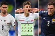 Ronaldo, Phillips & Pogba all left out: Euro 2020 Team of the Week for round one