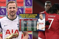 Harry Kane to Man City: Striker to become Premier League's best-paid player