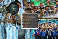 Argentina, Italy, Brazil: Who is the most successful nation in football history?