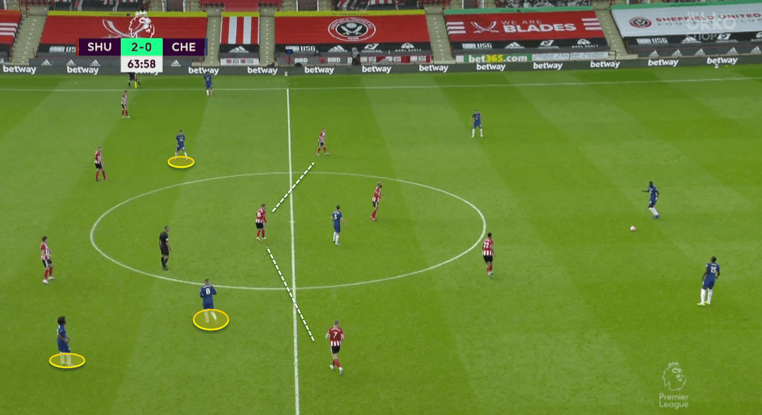 Premier League 2019/20: Sheffield United vs Chelsea ...