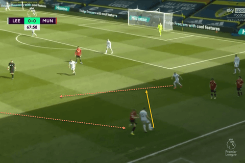 Article image: https://image-service.onefootball.com/resize?fit=max&h=609&image=https%3A%2F%2Ftotalfootballanalysis.com%2Fwp-content%2Fuploads%2F2021%2F05%2FMcT-positioning-1.png&q=25&w=1080