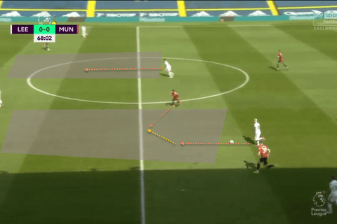 Article image: https://image-service.onefootball.com/resize?fit=max&h=605&image=https%3A%2F%2Ftotalfootballanalysis.com%2Fwp-content%2Fuploads%2F2021%2F05%2FMcT-positioning-2.png&q=25&w=1080