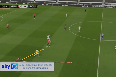 Article image: https://image-service.onefootball.com/resize?fit=max&h=608&image=https%3A%2F%2Ftotalfootballanalysis.com%2Fwp-content%2Fuploads%2F2021%2F05%2FMcTominay-1.png&q=25&w=1080