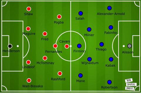 Article image: https://image-service.onefootball.com/resize?fit=max&h=709&image=https%3A%2F%2Ftotalfootballanalysis.com%2Fwp-content%2Fuploads%2F2021%2F05%2Fexpected-lineups.png&q=25&w=1080