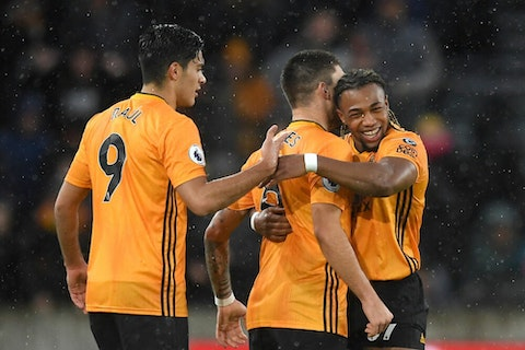 Wolverhampton Wanderers star players