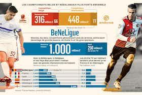 Image de l'article : https://image-service.onefootball.com/resize?fit=max&h=553&image=https%3A%2F%2Fwww.befoot.net%2Fwp-content%2Fuploads%2F2021%2F03%2FBeNeLeague-chiffres.jpg&q=25&w=1080