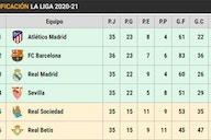 Así está la clasificación: El Barça pone LaLiga en bandeja al Atlético