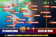FC Barcelona vs Celta Vigo en TV: Cuándo y dónde ver el partido