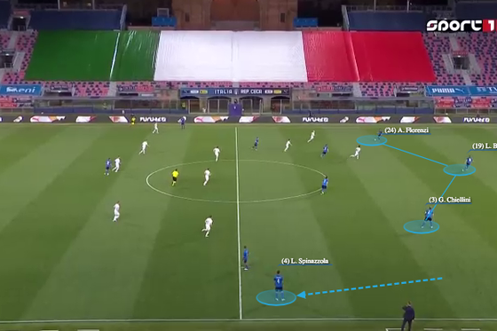Article image: https://image-service.onefootball.com/resize?fit=max&h=600&image=https%3A%2F%2Fwww.getfootballnewsitaly.com%2Fassets%2FItaly-Defence.png&q=25&w=1080