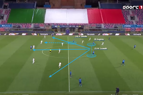 Article image: https://image-service.onefootball.com/resize?fit=max&h=600&image=https%3A%2F%2Fwww.getfootballnewsitaly.com%2Fassets%2FItalys-Midfield.png&q=25&w=1080