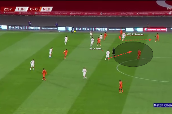 Article image: https://image-service.onefootball.com/resize?fit=max&h=600&image=https%3A%2F%2Fwww.getfootballnewsitaly.com%2Fassets%2FTurkey-Press.png&q=25&w=1080