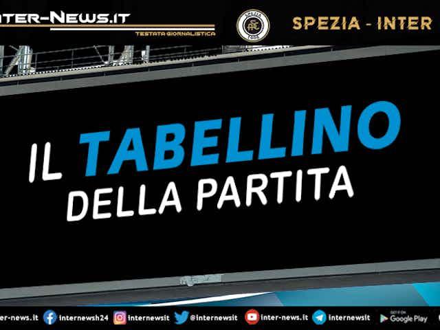 Spezia-Inter 1-1, il tabellino della partita della 32ª giornata di Serie A